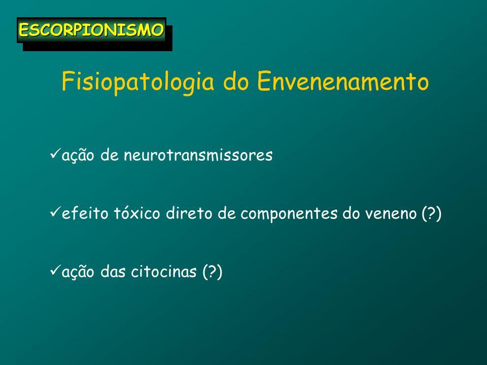 ação de neurotransmissores efeito tóxico direto de componentes do veneno (?) ação das citocinas (?) ESCORPIONISMOESCORPIONISMO Fisiopatologia do Envenenamento
