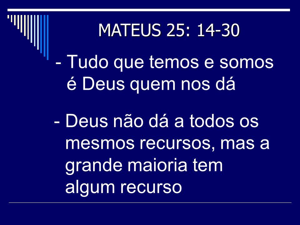- Tudo que temos e somos é Deus quem nos dá MATEUS 25: 14-30 - Deus não dá a todos os mesmos recursos, mas a grande maioria tem algum recurso