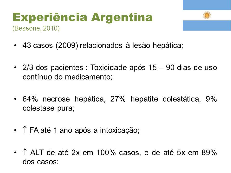 43 casos (2009) relacionados à lesão hepática; 2/3 dos pacientes : Toxicidade após 15 – 90 dias de uso contínuo do medicamento; 64% necrose hepática,