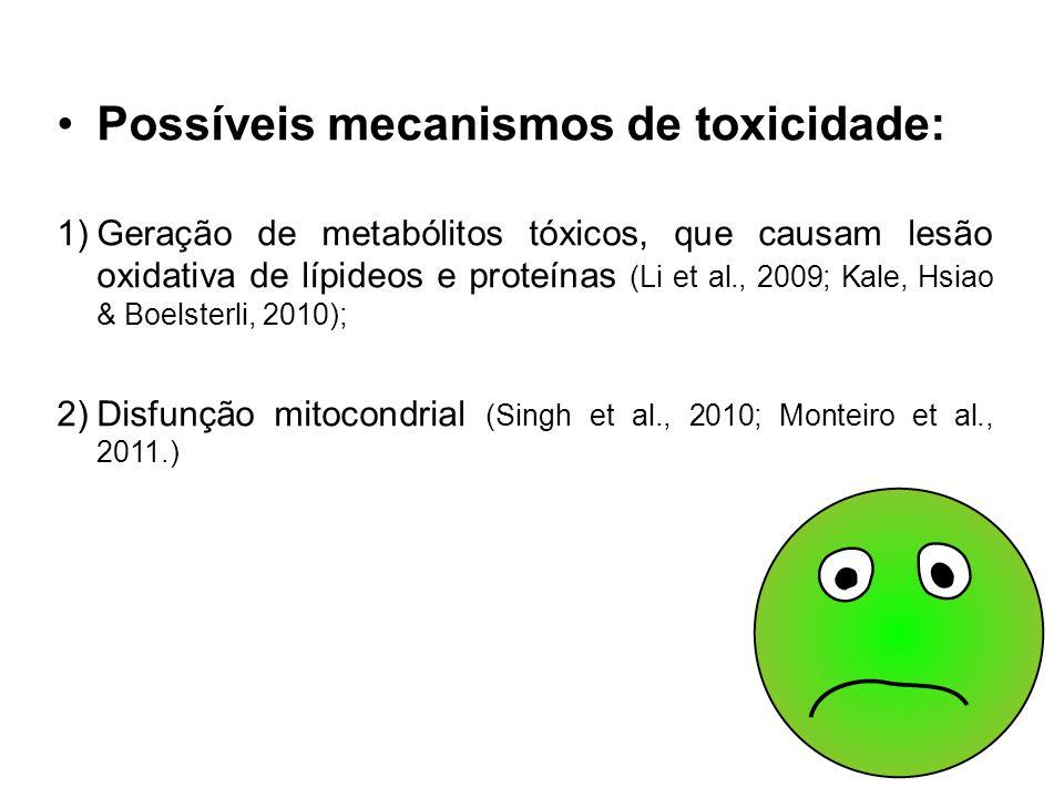 Possíveis mecanismos de toxicidade: 1)Geração de metabólitos tóxicos, que causam lesão oxidativa de lípideos e proteínas (Li et al., 2009; Kale, Hsiao