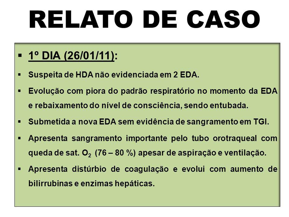 RELATO DE CASO  1º DIA (26/01/11):  Suspeita de HDA não evidenciada em 2 EDA.  Evolução com piora do padrão respiratório no momento da EDA e rebaix