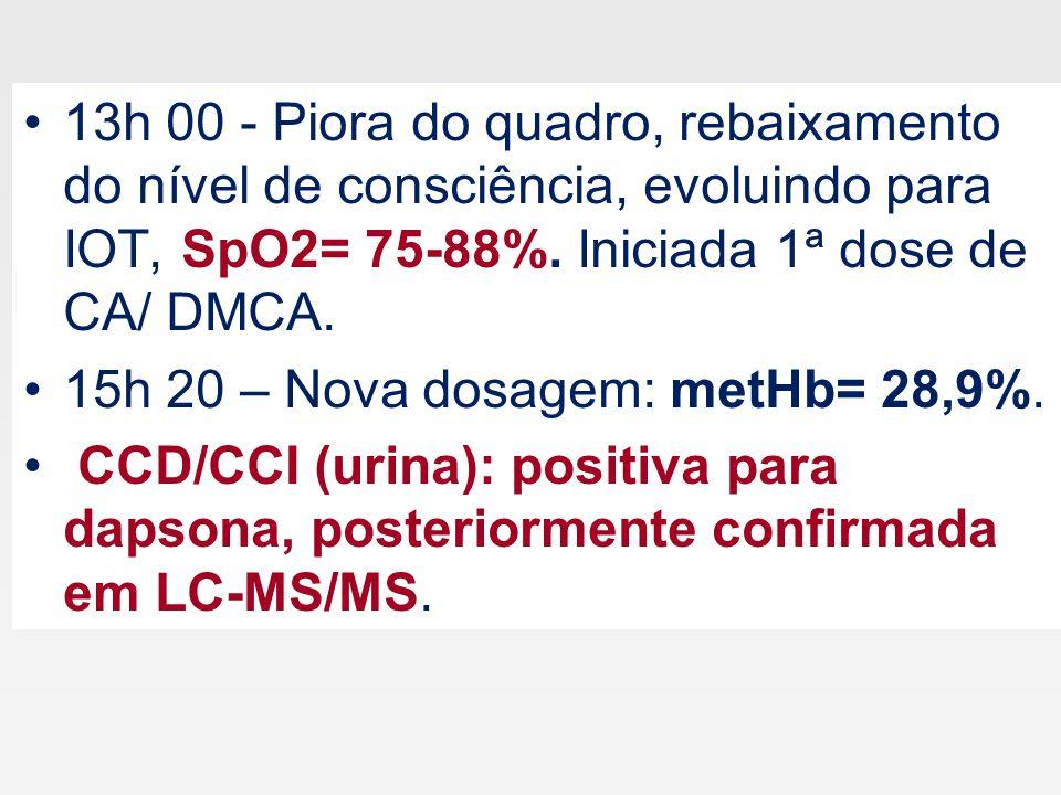 05/10 – Orientado a não realizar nova dose de AM, manter DMCA de 4/4h.