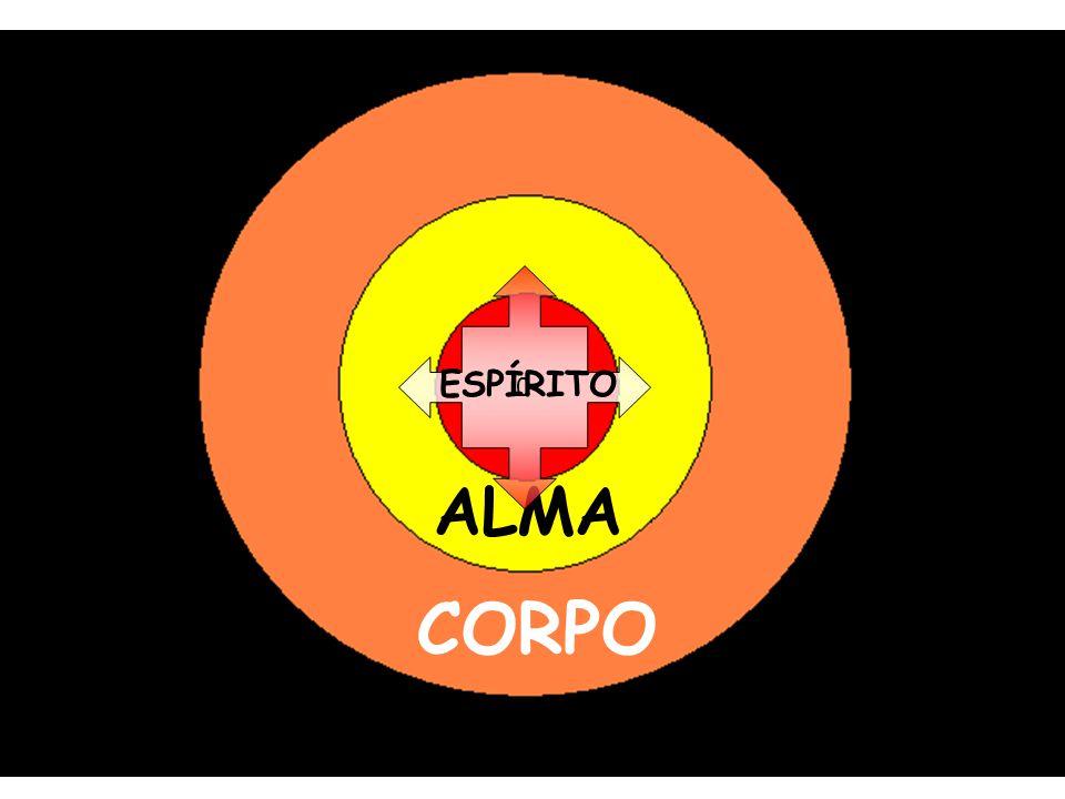 ALMA CORPO 0 ESPÍRITO