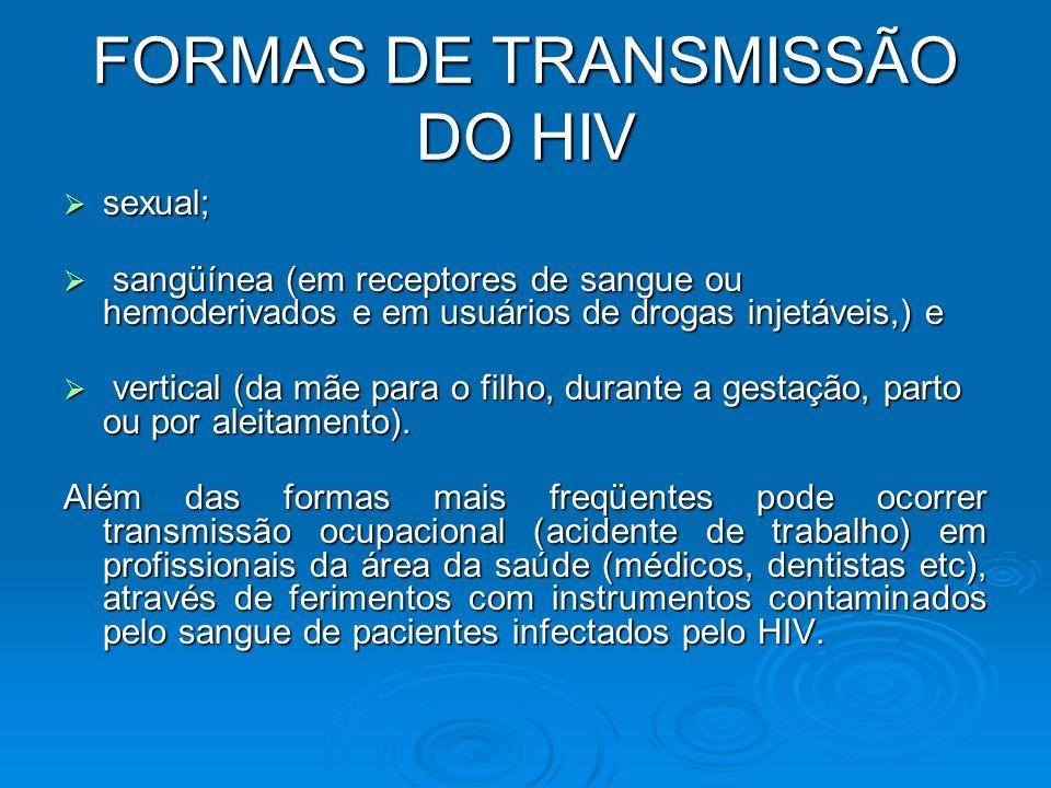 FORMAS DE TRANSMISSÃO DO HIV  sexual;  sangüínea (em receptores de sangue ou hemoderivados e em usuários de drogas injetáveis,) e  vertical (da mãe