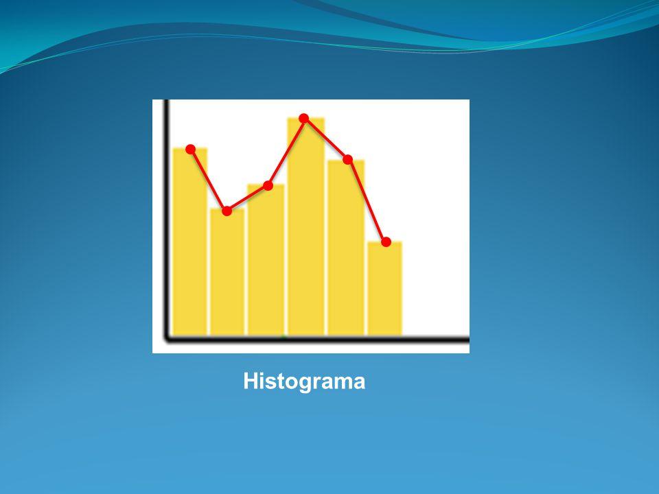 (08) O lucro foi igual nos meses de maio e setembro.