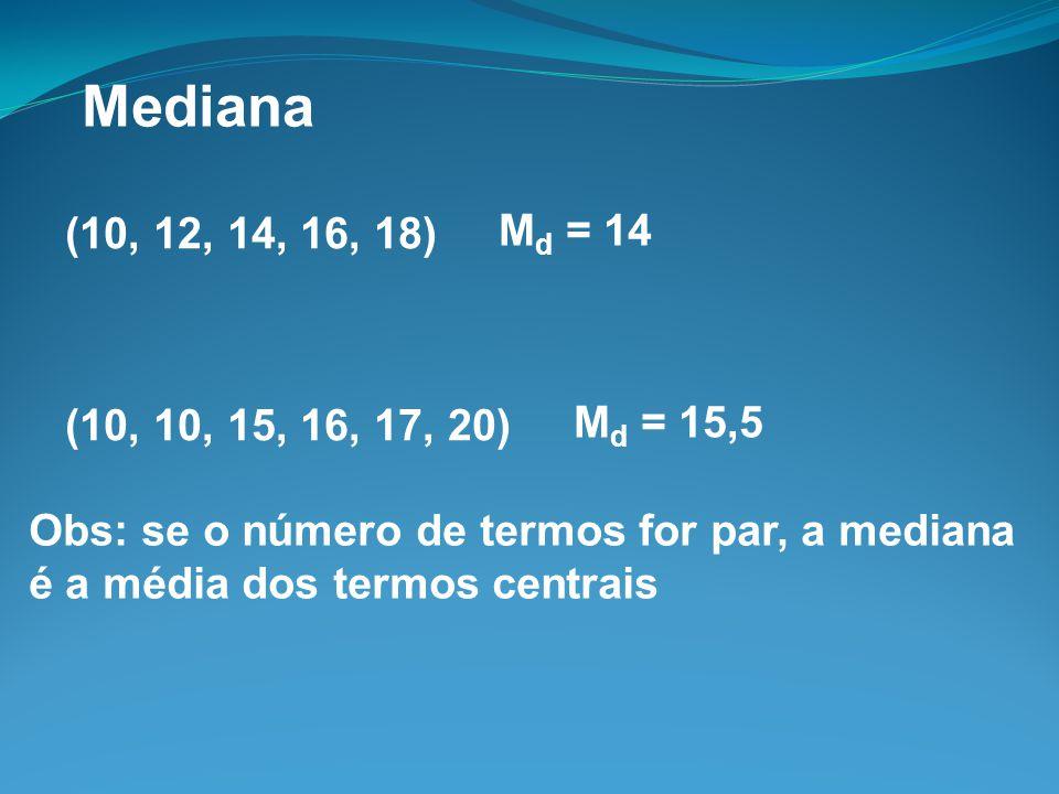Moda (10, 10, 12, 13, 14)M o = 10 (10, 10, 20, 20, 25)M o = 10 e 20 (10, 10, 20, 20, 30, 30) M o = amodal (10, 10, 20, 20, 30, 30, 40) M o = 10, 20 e 30