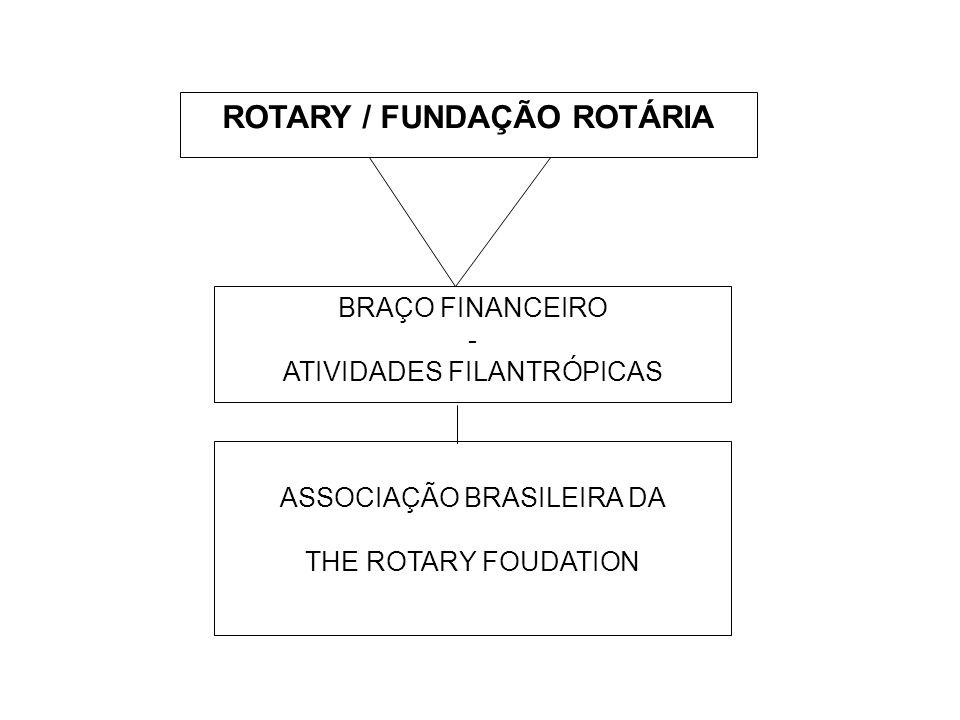 ROTARY / FUNDAÇÃO ROTÁRIA BRAÇO FINANCEIRO - ATIVIDADES FILANTRÓPICAS ASSOCIAÇÃO BRASILEIRA DA THE ROTARY FOUDATION