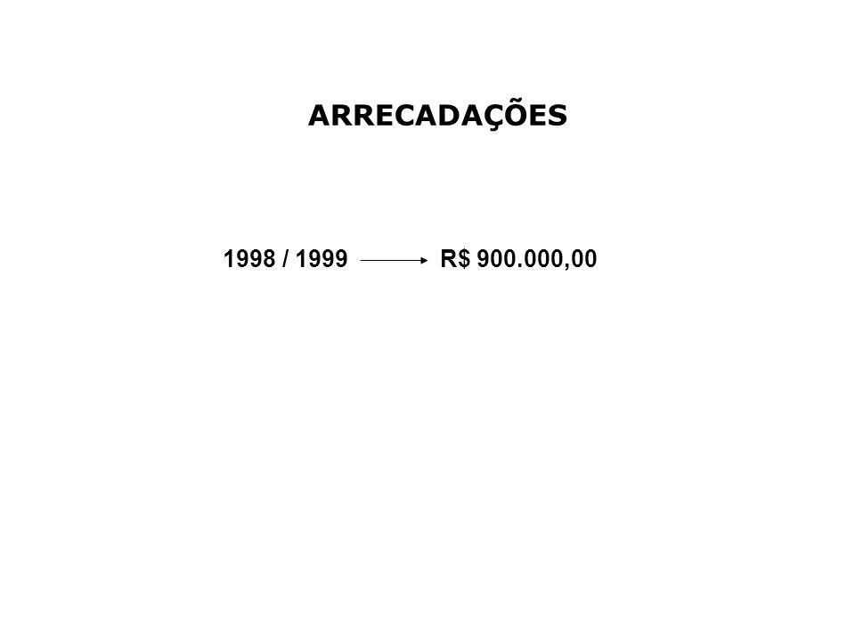 ARRECADAÇÕES 1998 / 1999 R$ 900.000,00