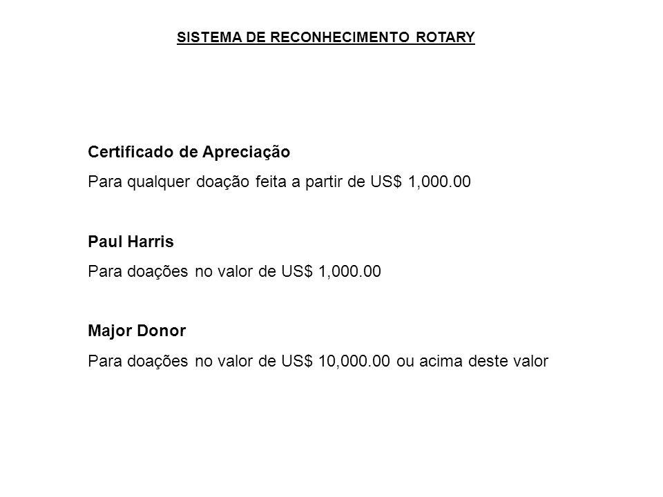 SISTEMA DE RECONHECIMENTO ROTARY Certificado de Apreciação Para qualquer doação feita a partir de US$ 1,000.00 Paul Harris Para doações no valor de US$ 1,000.00 Major Donor Para doações no valor de US$ 10,000.00 ou acima deste valor