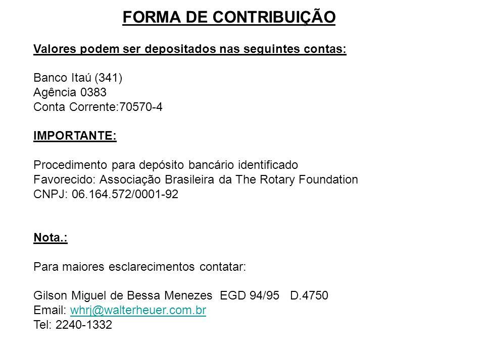 FORMA DE CONTRIBUIÇÃO Valores podem ser depositados nas seguintes contas: Banco Itaú (341) Agência 0383 Conta Corrente:70570-4 IMPORTANTE: Procedimento para depósito bancário identificado Favorecido: Associação Brasileira da The Rotary Foundation CNPJ: 06.164.572/0001-92 Nota.: Para maiores esclarecimentos contatar: Gilson Miguel de Bessa Menezes EGD 94/95 D.4750 Email: whrj@walterheuer.com.brwhrj@walterheuer.com.br Tel: 2240-1332