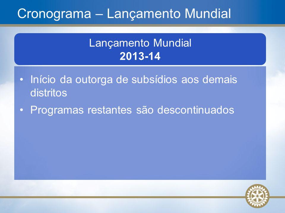 11 2008-09 2009-10 Lançamento Mundial 2013-14 Início da outorga de subsídios aos demais distritos Programas restantes são descontinuados Cronograma –
