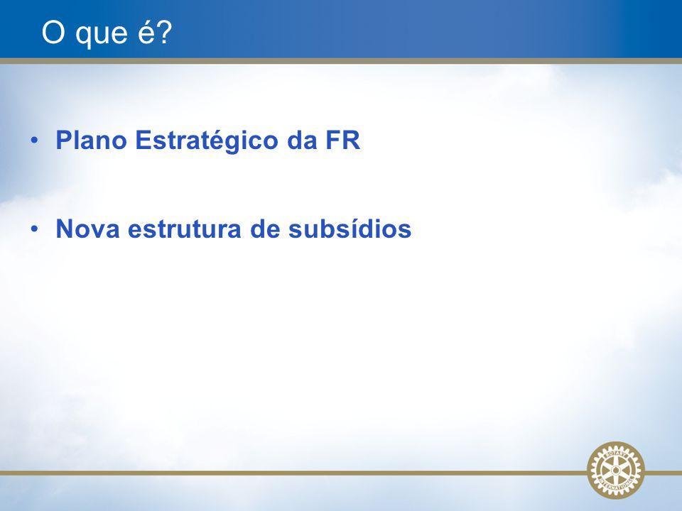 2 Plano Estratégico da FR Nova estrutura de subsídios O que é?