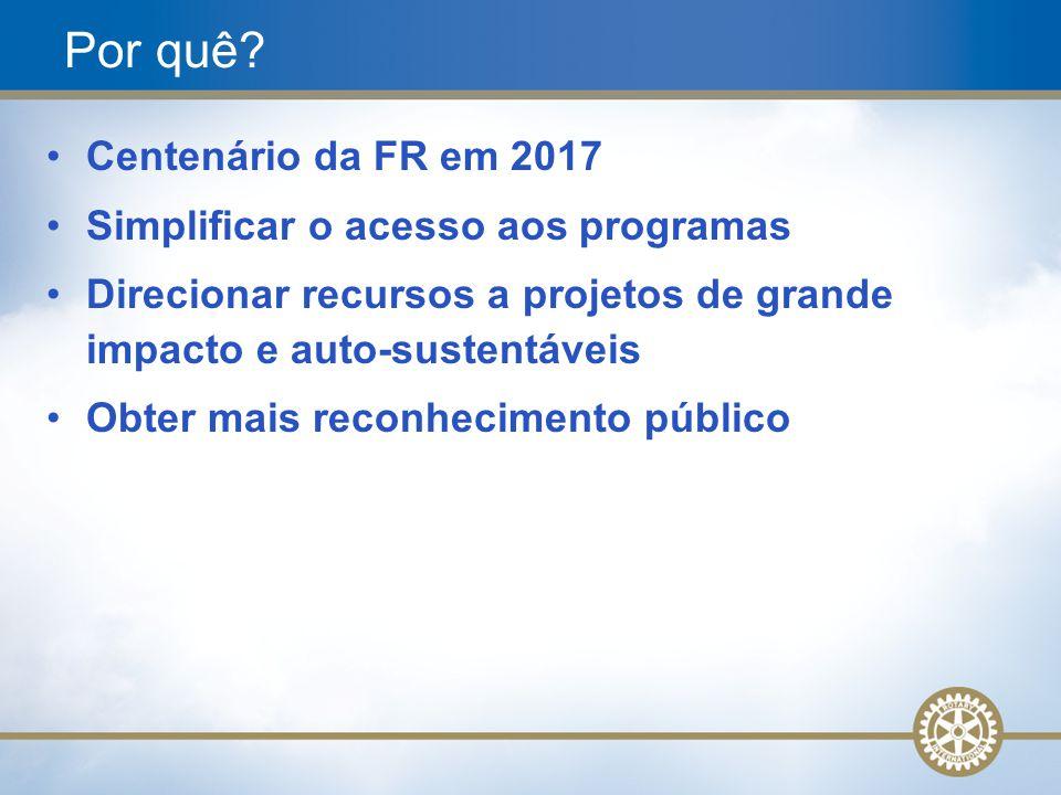 3 Centenário da FR em 2017 Simplificar o acesso aos programas Direcionar recursos a projetos de grande impacto e auto-sustentáveis Obter mais reconhec