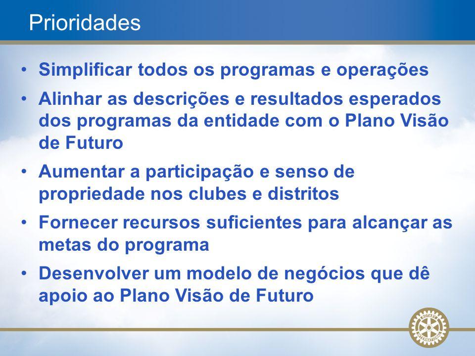 5 Simplificar todos os programas e operações Alinhar as descrições e resultados esperados dos programas da entidade com o Plano Visão de Futuro Aument