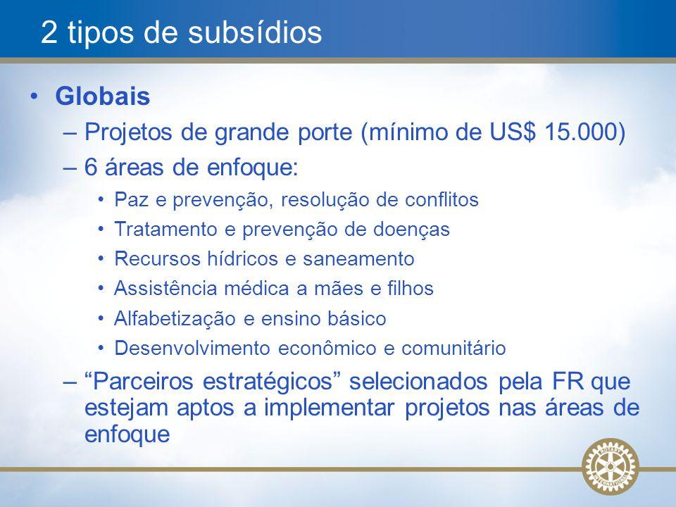 7 Globais –Projetos de grande porte (mínimo de US$ 15.000) –6 áreas de enfoque: Paz e prevenção, resolução de conflitos Tratamento e prevenção de doen
