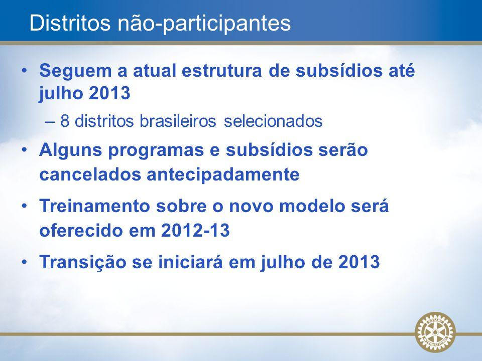 8 Seguem a atual estrutura de subsídios até julho 2013 –8 distritos brasileiros selecionados Alguns programas e subsídios serão cancelados antecipadam