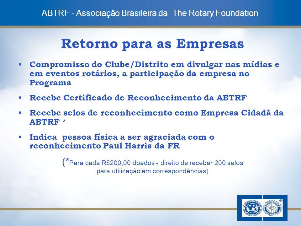 12 Retorno para as Empresas Compromisso do Clube/Distrito em divulgar nas mídias e em eventos rotários, a participação da empresa no Programa Recebe C