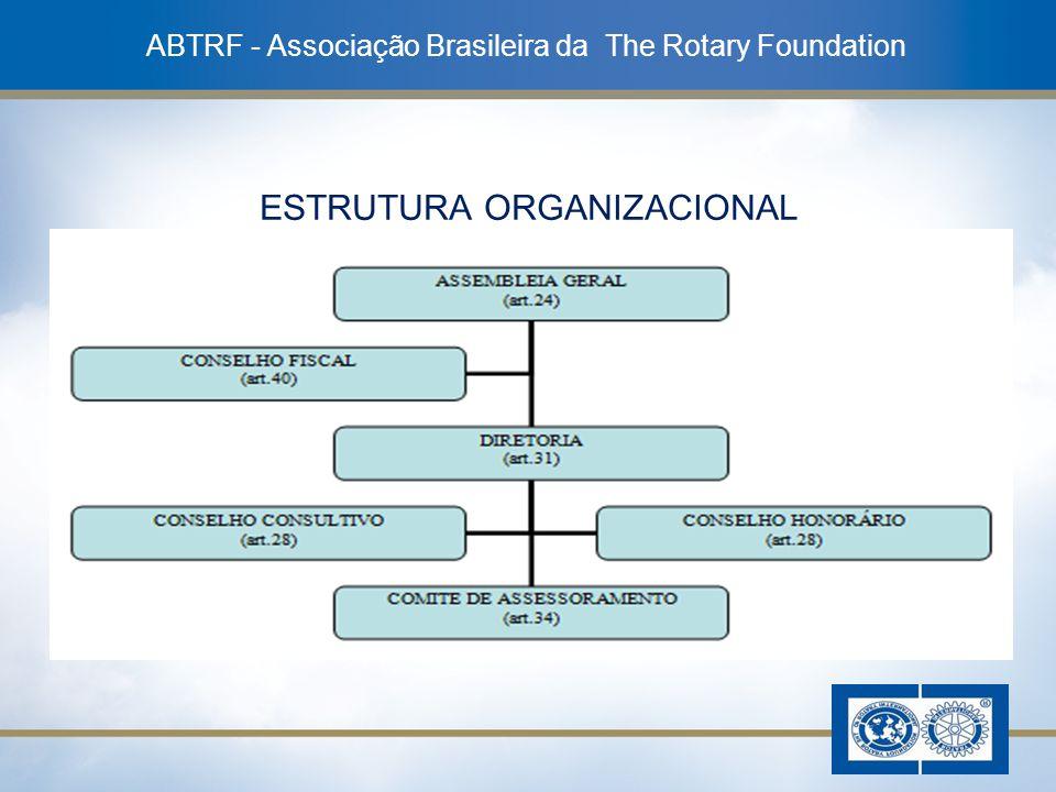 14 ABTRF - Associação Brasileira da The Rotary Foundation ESTRUTURA ORGANIZACIONAL