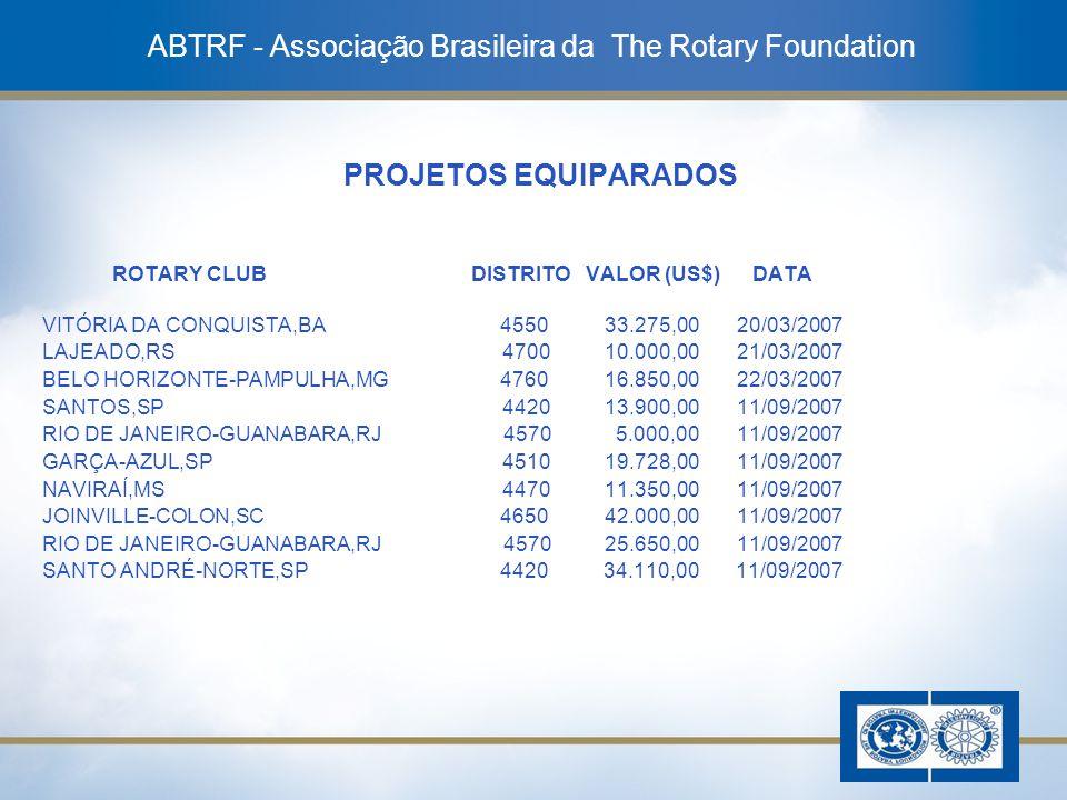 19 PROJETOS EQUIPARADOS ROTARY CLUB DISTRITO VALOR (US$) DATA VITÓRIA DA CONQUISTA,BA 4550 33.275,00 20/03/2007 LAJEADO,RS 4700 10.000,00 21/03/2007 B