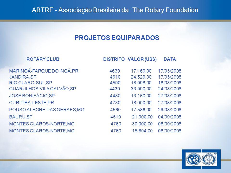 20 PROJETOS EQUIPARADOS ROTARY CLUB DISTRITO VALOR (US$) DATA MARINGÁ-PARQUE DO INGÁ,PR 4630 17.160,00 17/03/2008 JANDIRA,SP 4610 24.520,00 17/03/2008