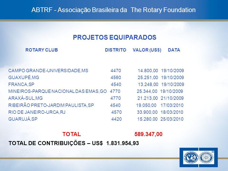 21 PROJETOS EQUIPARADOS ROTARY CLUB DISTRITO VALOR (US$)DATA CAMPO GRANDE-UNIVERSIDADE,MS 4470 14.800,00 19/10/2009 GUAXUPÉ,MG 4560 25.251,00 19/10/20