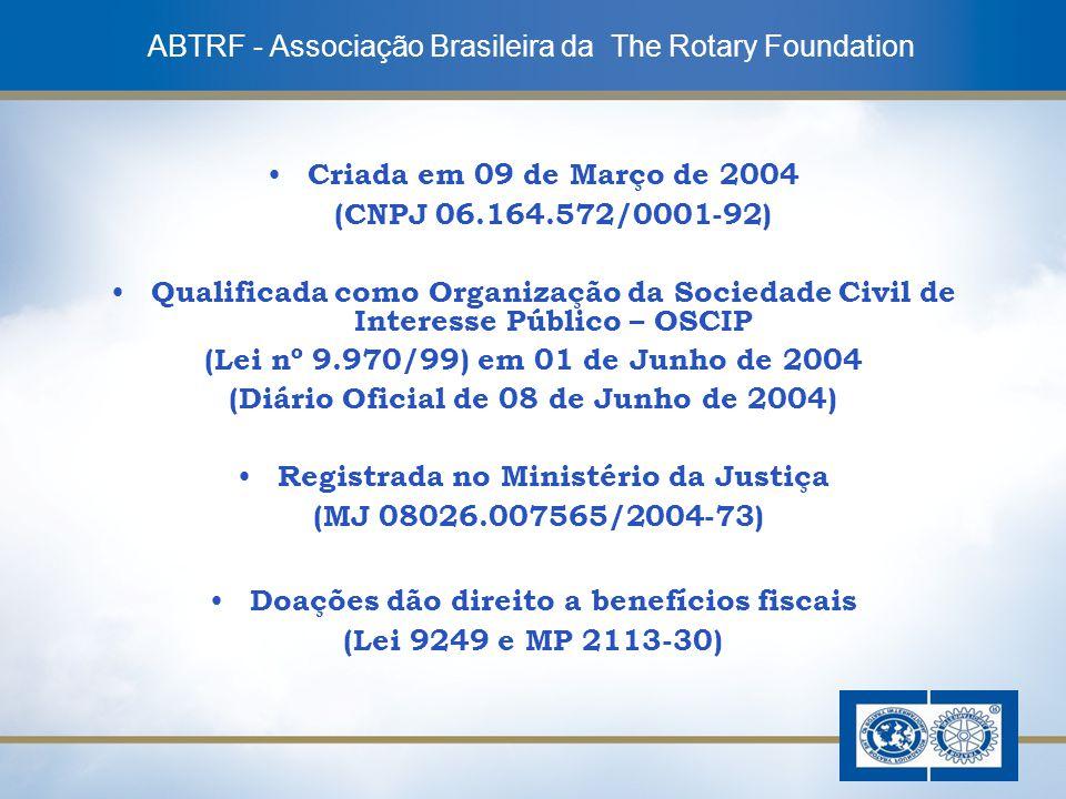 3 Criada em 09 de Março de 2004 (CNPJ 06.164.572/0001-92) Qualificada como Organização da Sociedade Civil de Interesse Público – OSCIP (Lei nº 9.970/9