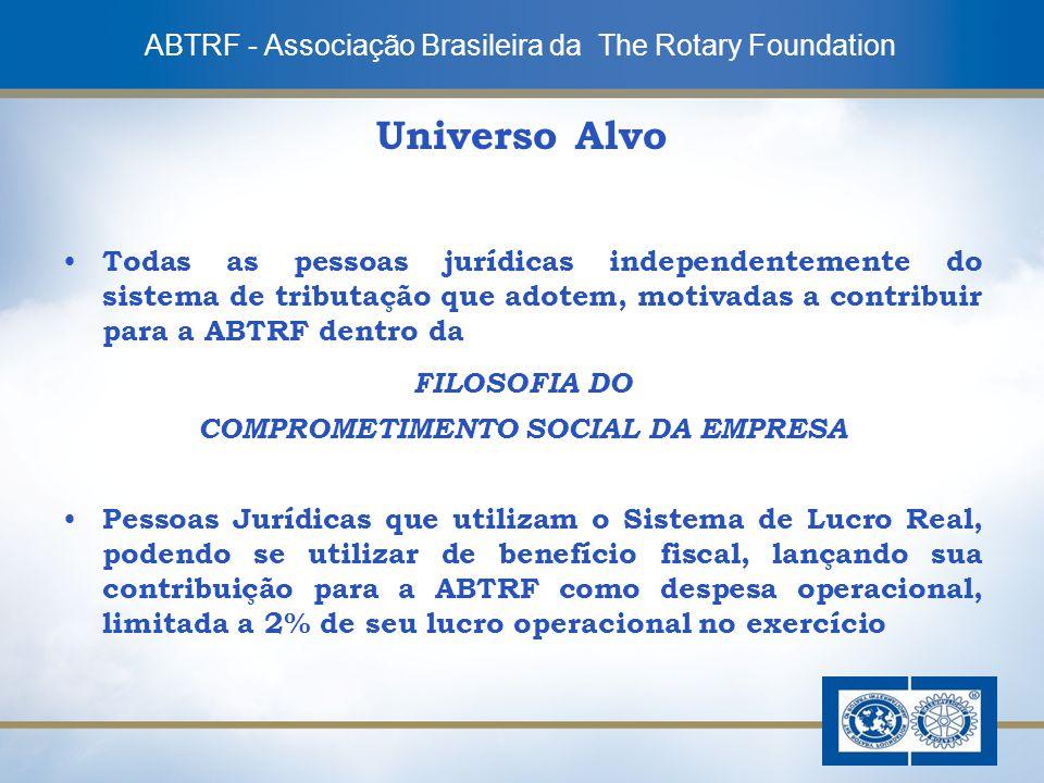 5 Universo Alvo Todas as pessoas jurídicas independentemente do sistema de tributação que adotem, motivadas a contribuir para a ABTRF dentro da FILOSO