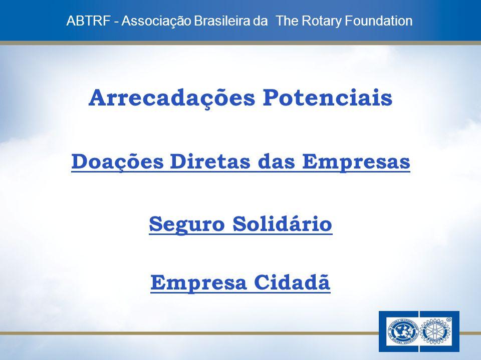 6 Arrecadações Potenciais Doações Diretas das Empresas Seguro Solidário Empresa Cidadã ABTRF - Associação Brasileira da The Rotary Foundation