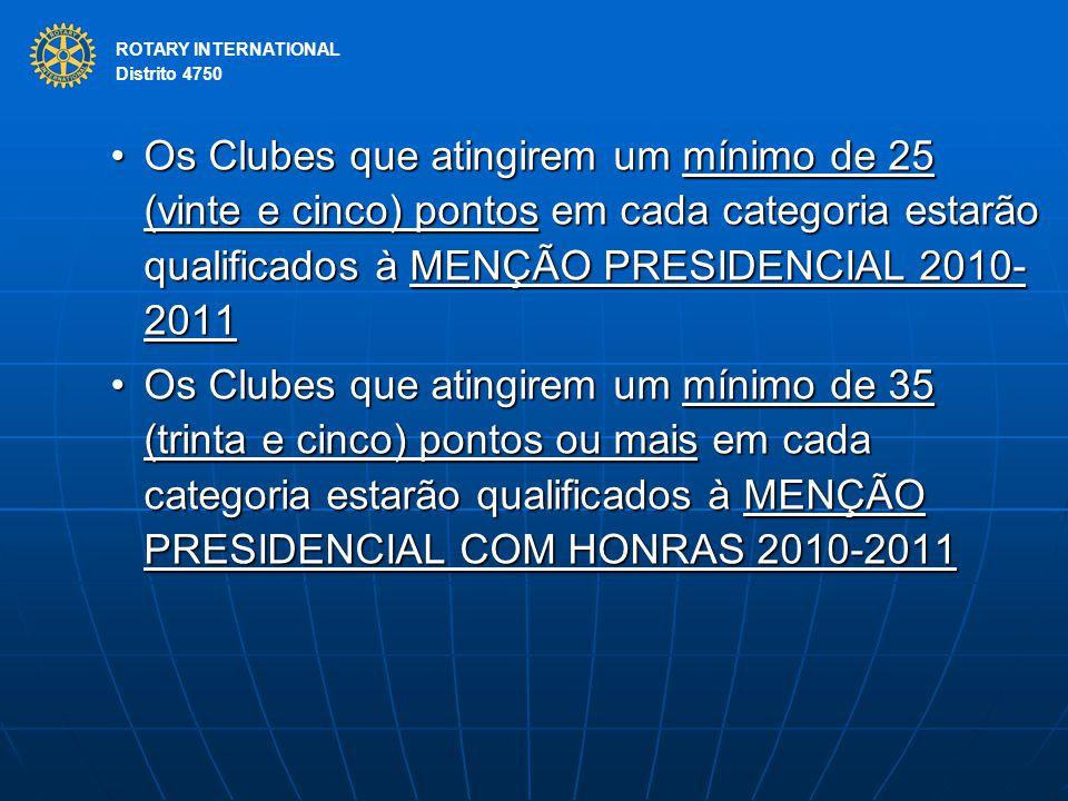 ROTARY INTERNATIONAL Distrito 4750 Os Clubes que atingirem um mínimo de 25 (vinte e cinco) pontos em cada categoria estarão qualificados à MENÇÃO PRES