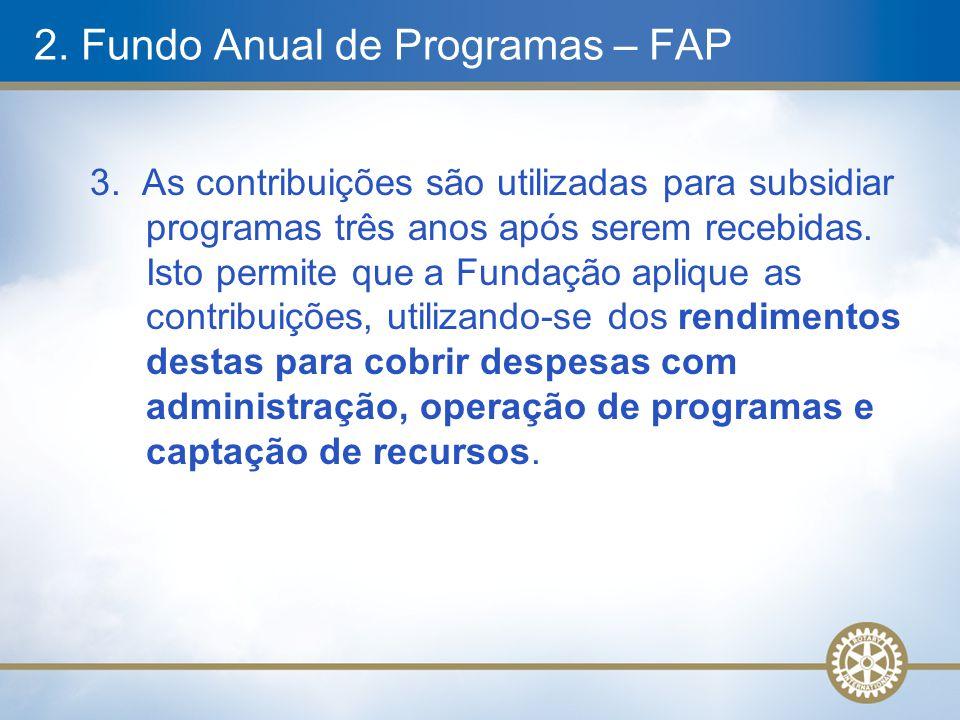 3. As contribuições são utilizadas para subsidiar programas três anos após serem recebidas. Isto permite que a Fundação aplique as contribuições, util