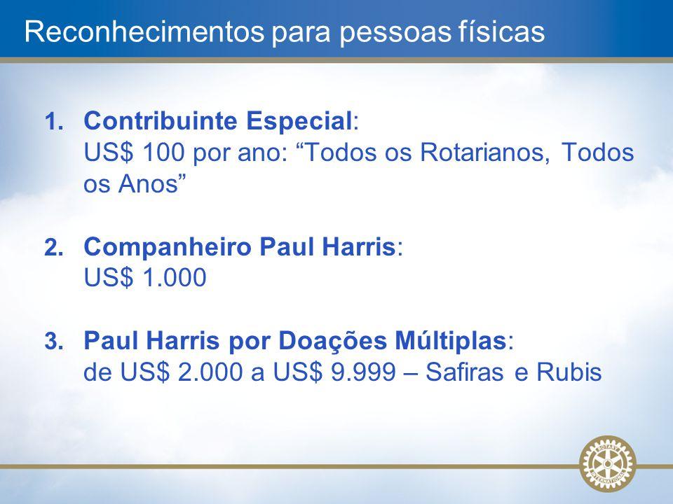 """Reconhecimentos para pessoas físicas 1. Contribuinte Especial: US$ 100 por ano: """"Todos os Rotarianos, Todos os Anos"""" 2. Companheiro Paul Harris: US$ 1"""