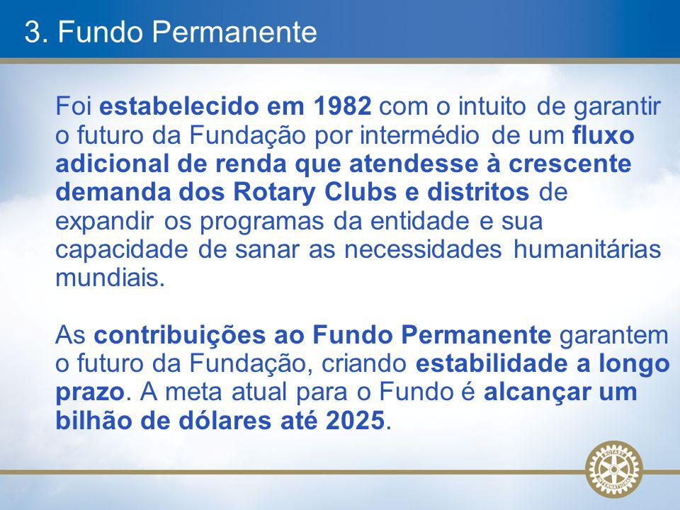 3. Fundo Permanente Foi estabelecido em 1982 com o intuito de garantir o futuro da Fundação por intermédio de um fluxo adicional de renda que atendess