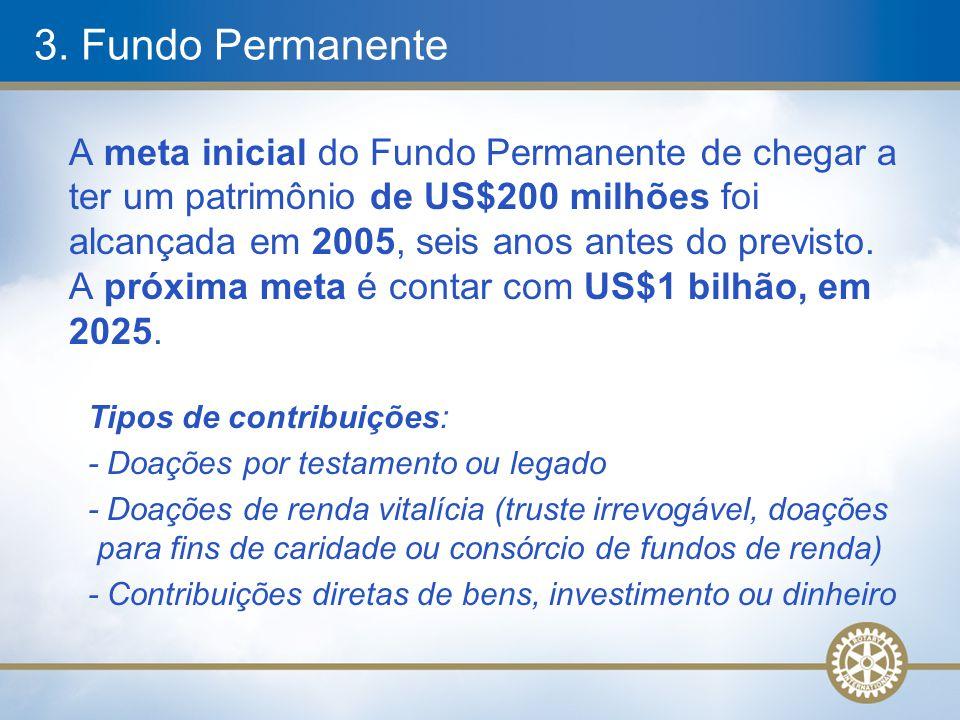 A meta inicial do Fundo Permanente de chegar a ter um patrimônio de US$200 milhões foi alcançada em 2005, seis anos antes do previsto. A próxima meta