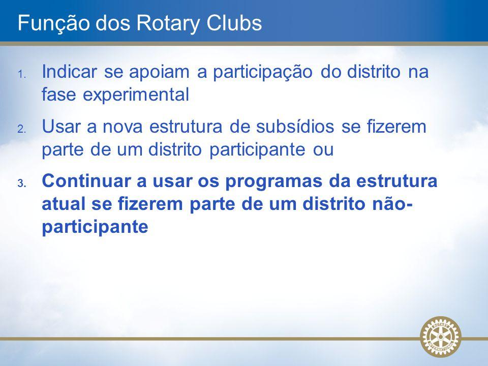 Função dos Rotary Clubs 1. Indicar se apoiam a participação do distrito na fase experimental 2. Usar a nova estrutura de subsídios se fizerem parte de