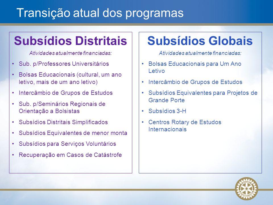 Transição atual dos programas Subsídios Globais Atividades atualmente financiadas: Bolsas Educacionais para Um Ano Letivo Intercâmbio de Grupos de Est