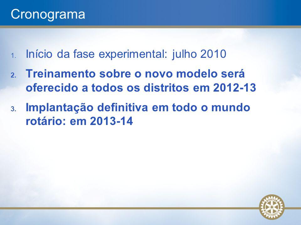 Cronograma 1. Início da fase experimental: julho 2010 2. Treinamento sobre o novo modelo será oferecido a todos os distritos em 2012-13 3. Implantação