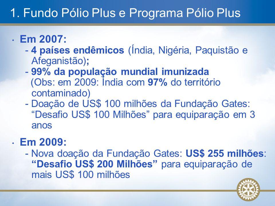 1. Fundo Pólio Plus e Programa Pólio Plus Em 2007: - 4 países endêmicos (Índia, Nigéria, Paquistão e Afeganistão); - 99% da população mundial imunizad
