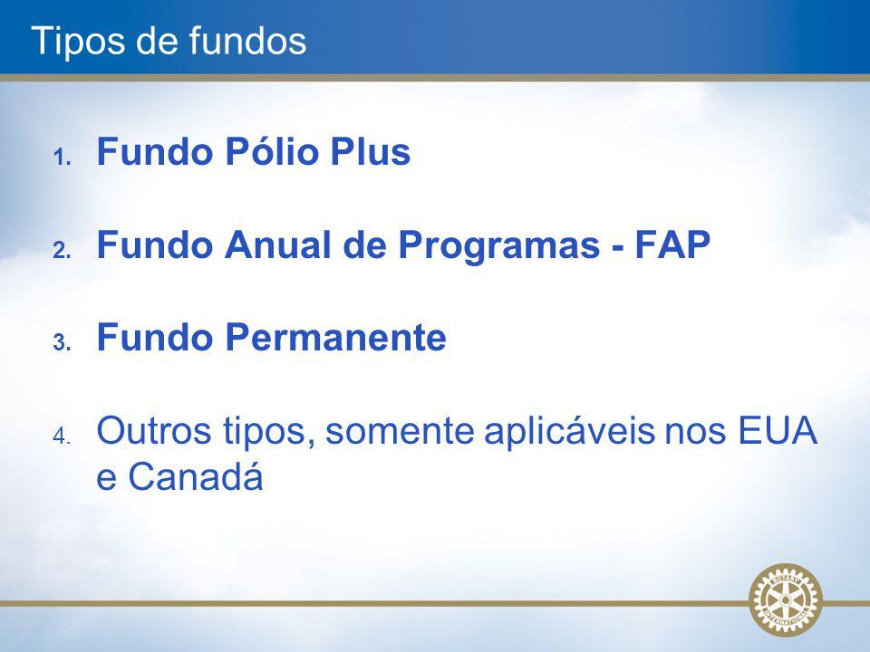 Tipos de fundos 1. Fundo Pólio Plus 2. Fundo Anual de Programas - FAP 3. Fundo Permanente 4. Outros tipos, somente aplicáveis nos EUA e Canadá