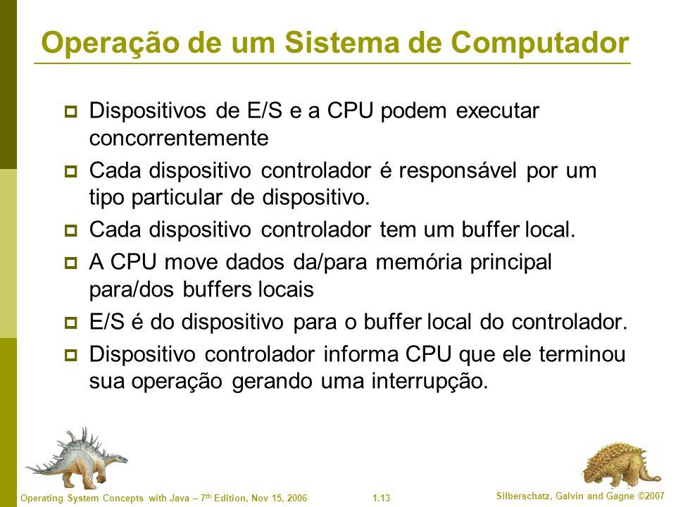 1.13 Silberschatz, Galvin and Gagne ©2007 Operating System Concepts with Java – 7 th Edition, Nov 15, 2006 Operação de um Sistema de Computador  Disp