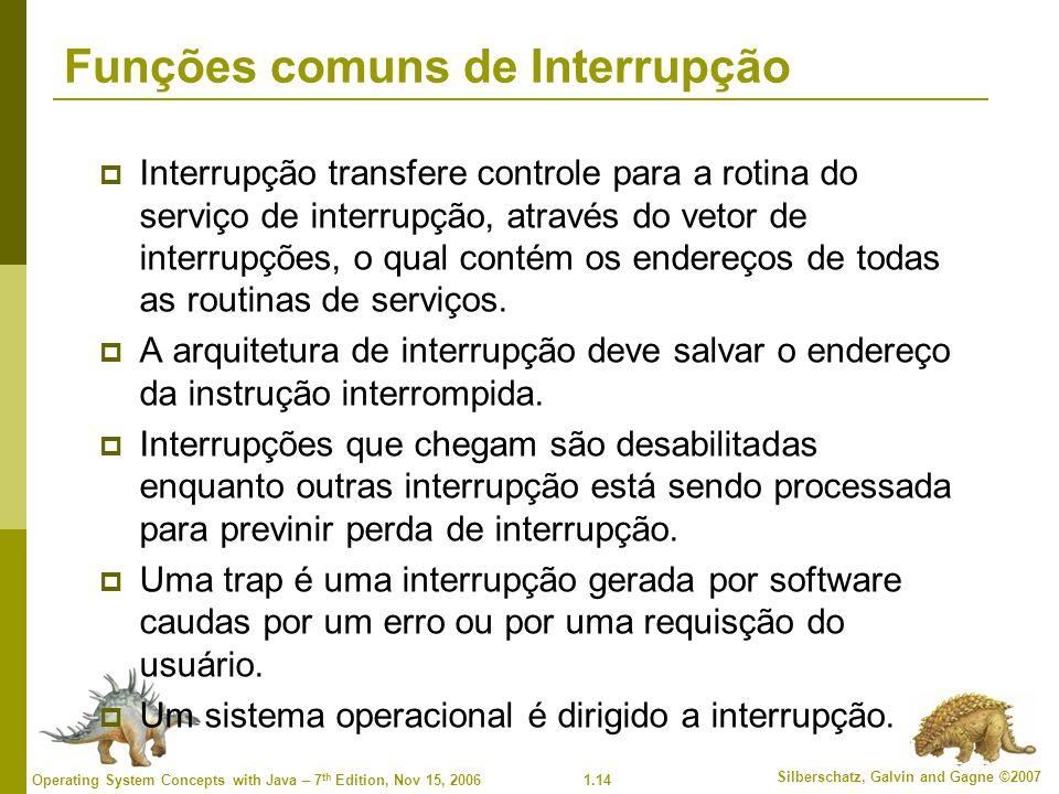 1.14 Silberschatz, Galvin and Gagne ©2007 Operating System Concepts with Java – 7 th Edition, Nov 15, 2006 Funções comuns de Interrupção  Interrupção