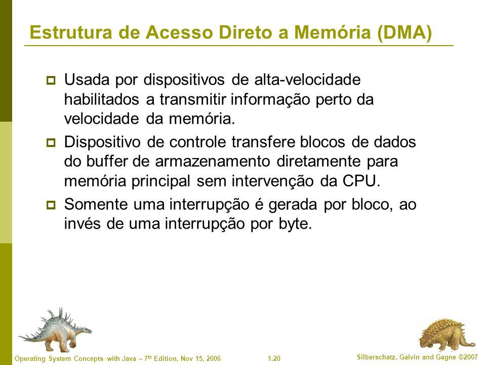 1.20 Silberschatz, Galvin and Gagne ©2007 Operating System Concepts with Java – 7 th Edition, Nov 15, 2006 Estrutura de Acesso Direto a Memória (DMA)