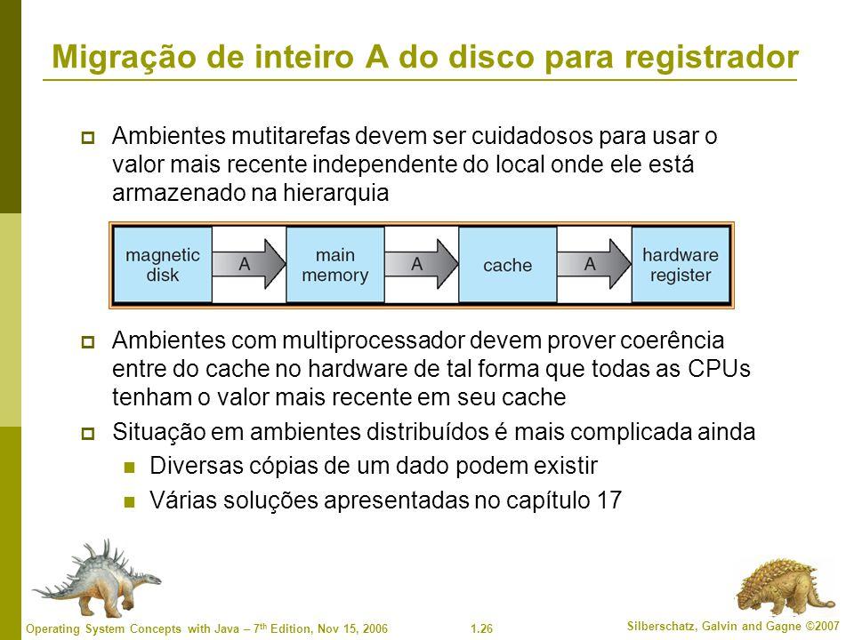 1.26 Silberschatz, Galvin and Gagne ©2007 Operating System Concepts with Java – 7 th Edition, Nov 15, 2006 Migração de inteiro A do disco para registr