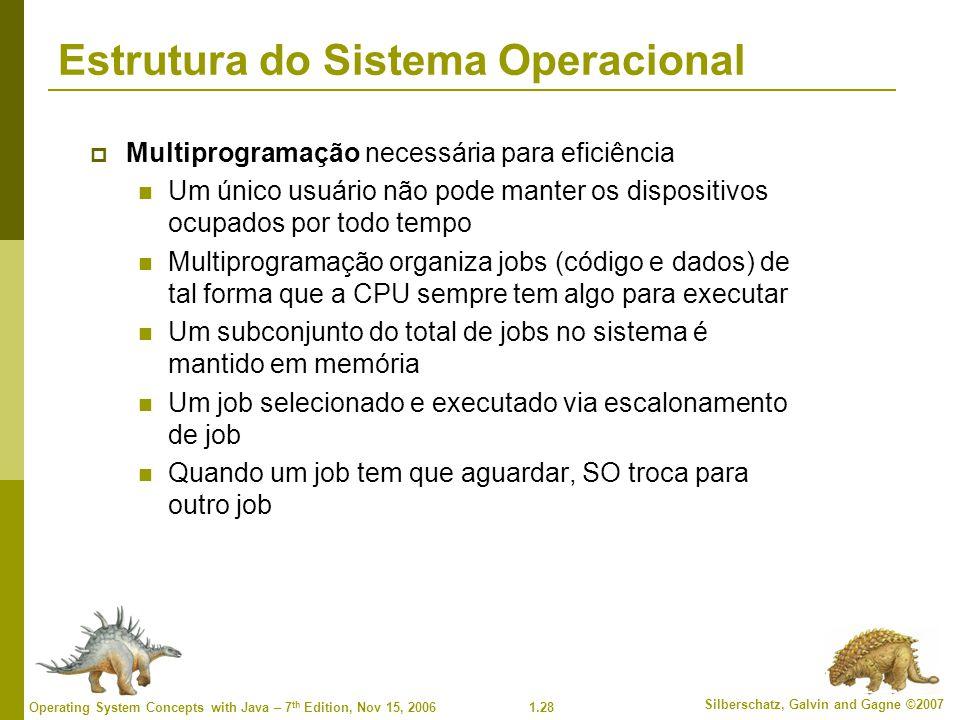 1.28 Silberschatz, Galvin and Gagne ©2007 Operating System Concepts with Java – 7 th Edition, Nov 15, 2006 Estrutura do Sistema Operacional  Multipro