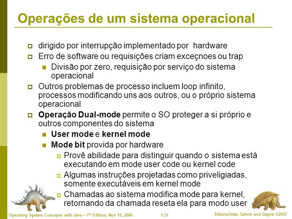 1.31 Silberschatz, Galvin and Gagne ©2007 Operating System Concepts with Java – 7 th Edition, Nov 15, 2006 Operações de um sistema operacional  dirig