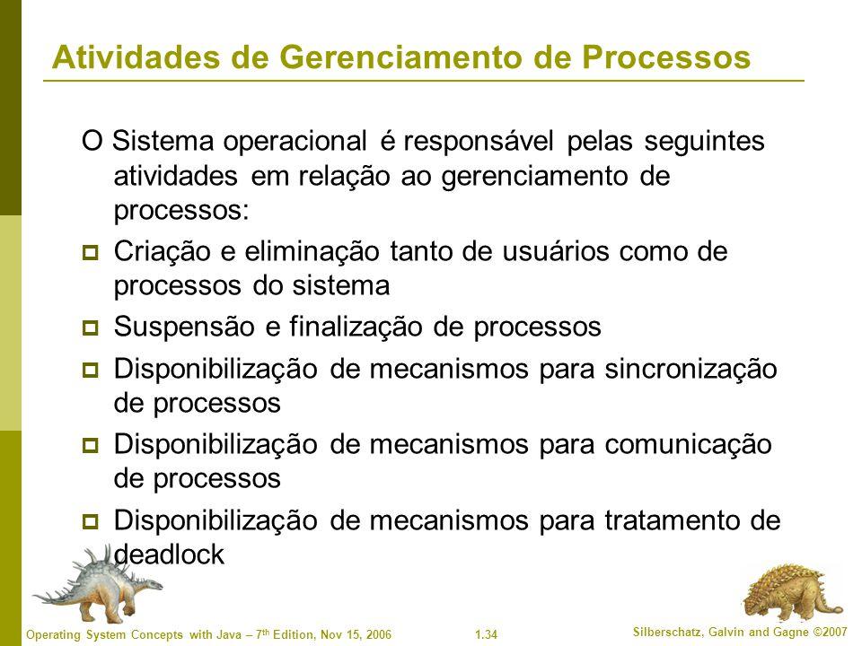 1.34 Silberschatz, Galvin and Gagne ©2007 Operating System Concepts with Java – 7 th Edition, Nov 15, 2006 Atividades de Gerenciamento de Processos O