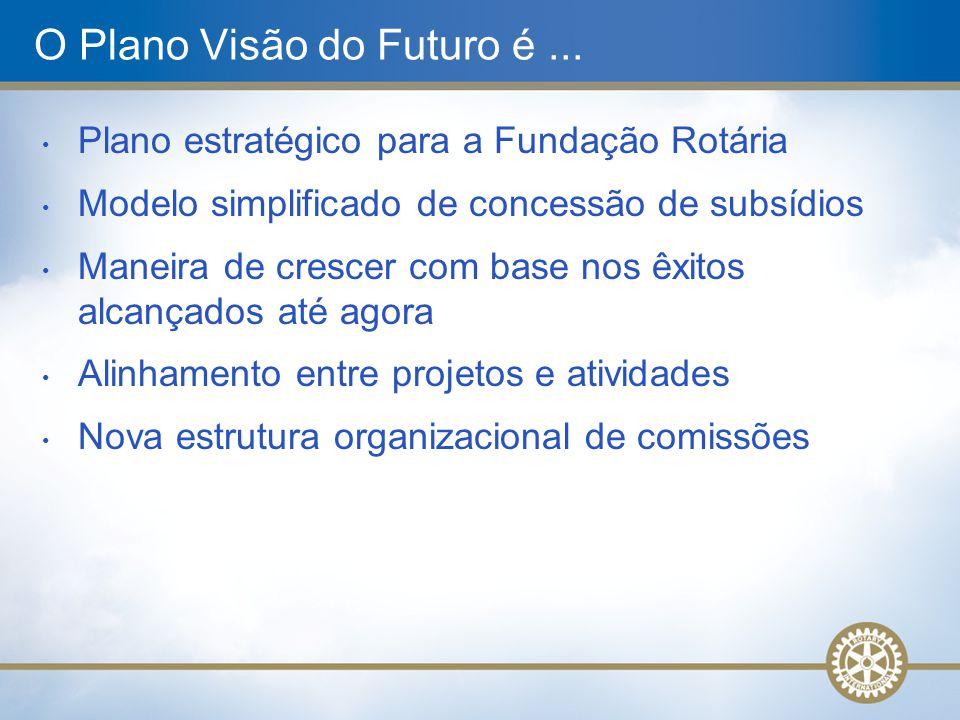 O Plano Visão do Futuro é... Plano estratégico para a Fundação Rotária Modelo simplificado de concessão de subsídios Maneira de crescer com base nos ê