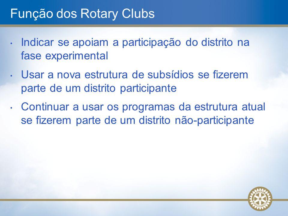 Função dos Rotary Clubs Indicar se apoiam a participação do distrito na fase experimental Usar a nova estrutura de subsídios se fizerem parte de um di