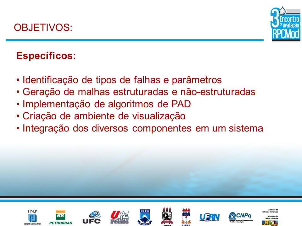 Específicos: Identificação de tipos de falhas e parâmetros Geração de malhas estruturadas e não-estruturadas Implementação de algoritmos de PAD Criaçã