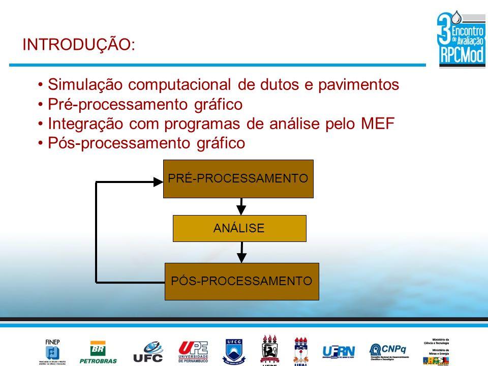 INTRODUÇÃO: Simulação computacional de dutos e pavimentos Pré-processamento gráfico Integração com programas de análise pelo MEF Pós-processamento grá