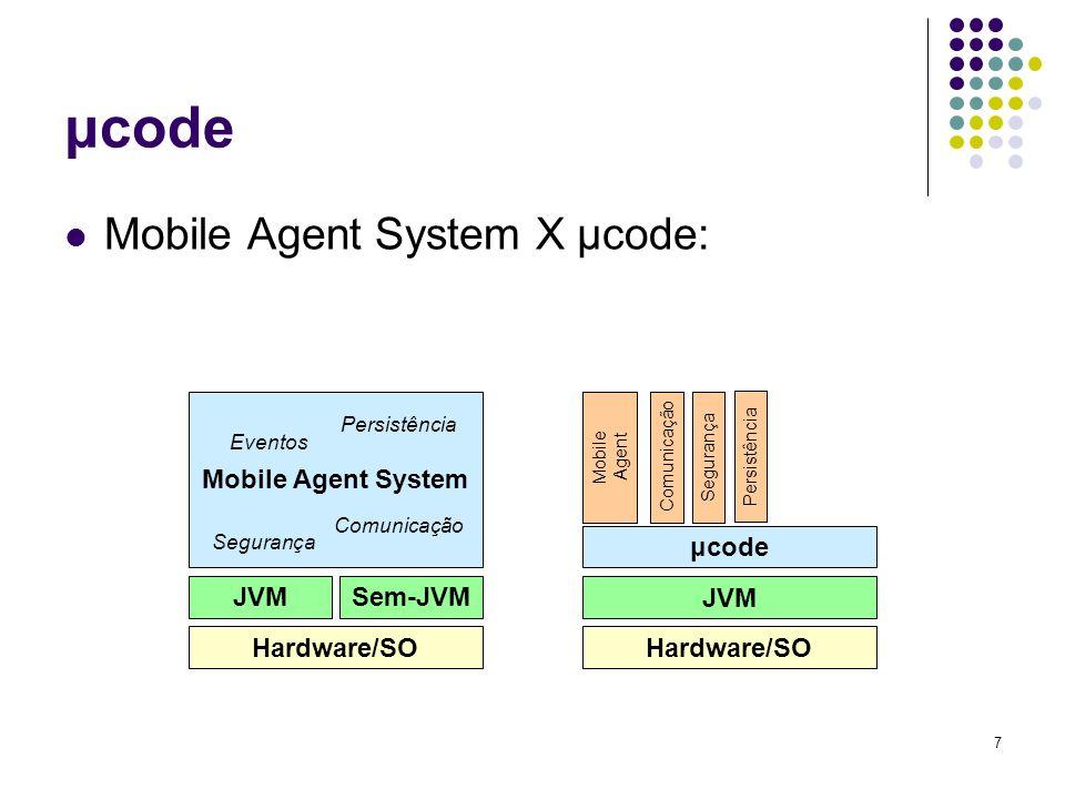 8 μcode Desenvolvimento baseado pelas seguintes motivações: Ênfase em mobilidade do código: características adicionais através da adição de módulos; Permite especificar dinamicamente ou individualmente a estratégia de alocação de classes; Tamanho do código pequeno; Transparente para o usuário;